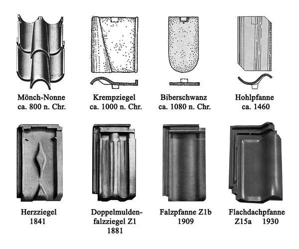 Dachziegelarten  Ende der Lebensdauer: Vom Umgang mit historischen Dachziegeln