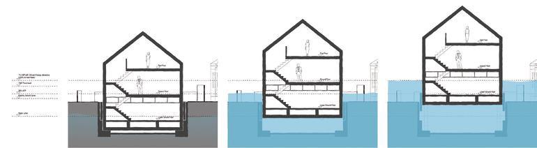 hochwassersicher das amphibische haus von baca architects. Black Bedroom Furniture Sets. Home Design Ideas