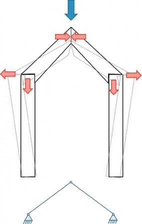 Kleine geschichte der sturzkonstruktionen balken und for Balken statik