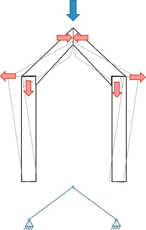 Kleine geschichte der sturzkonstruktionen balken und for Auflager statik
