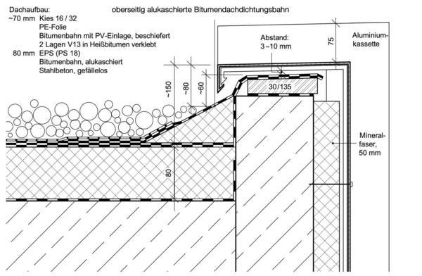 ein weitverbreiteter irrtum durchfeuchtete flachd cher db deutsche bauzeitung. Black Bedroom Furniture Sets. Home Design Ideas