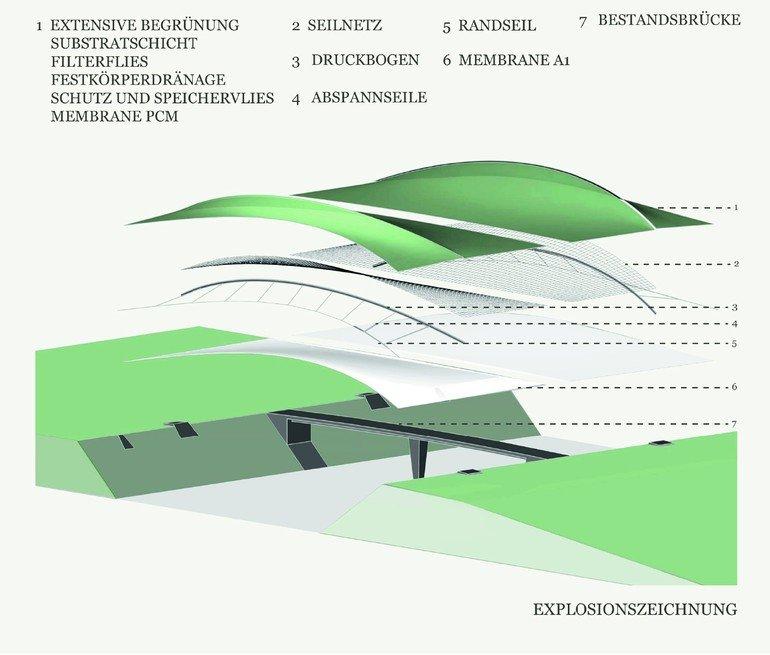 Stuttgarter Bauingenieure
