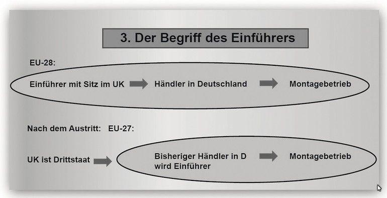 db_Quanz_2_Einfuehrer_bw.jpg