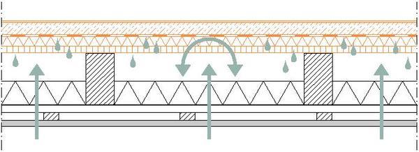 Bekannt Wie saniert man Fußböden auf einer Holzbalkendecke? SX84